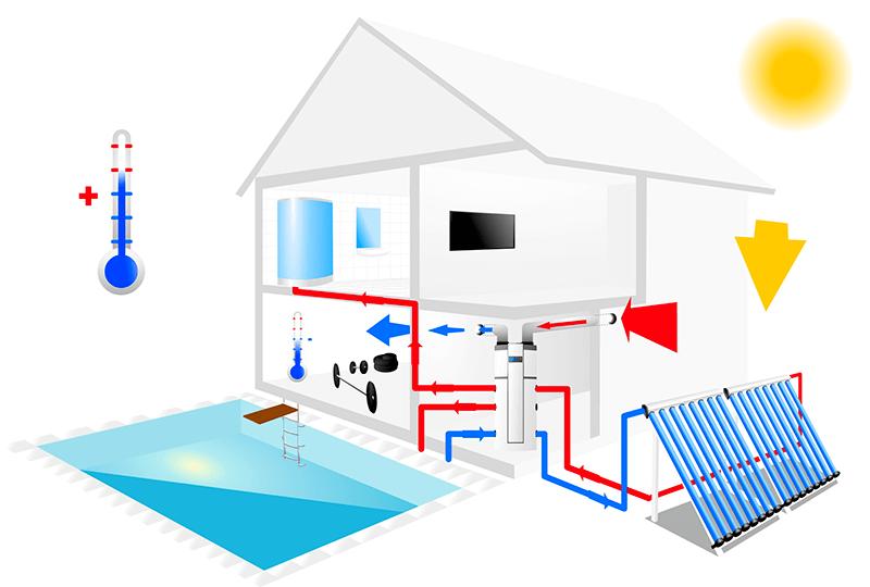 Prix d 39 un chauffage solaire piscine for Panneau solaire piscine