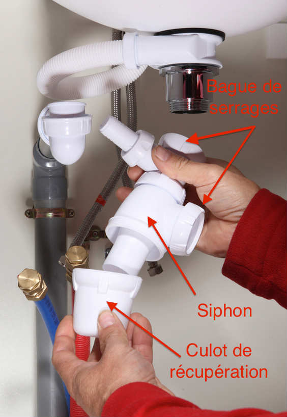 comment démonter un siphon
