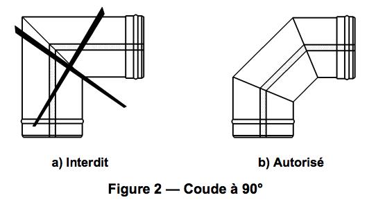 comment tuber un conduit de chemine awesome conduit de chemine extrieur with comment tuber un. Black Bedroom Furniture Sets. Home Design Ideas