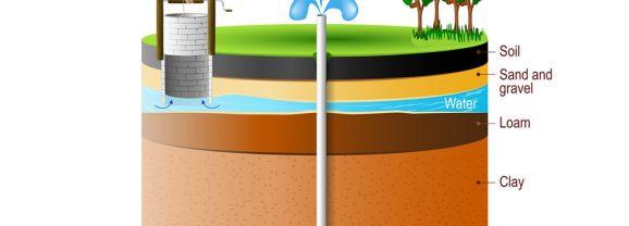 Faire un puits artésien